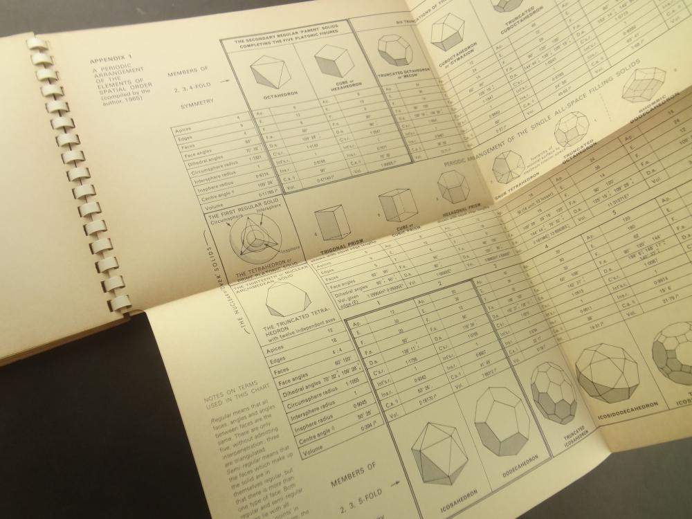 Order in Space: A Design Source Book6